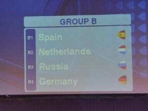 Российская «молодежка» узнала соперников по футбольному ЧЕ-2013