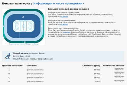 Часть билетов на Олимпиаду в Сочи оказалась недоступной для покупателей