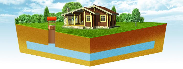 Влияние уровня грунтовых вод на строительство