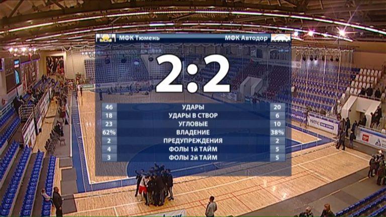 Смоленский «Автодор» — в 1/4 финала Кубка России по мини-футболу