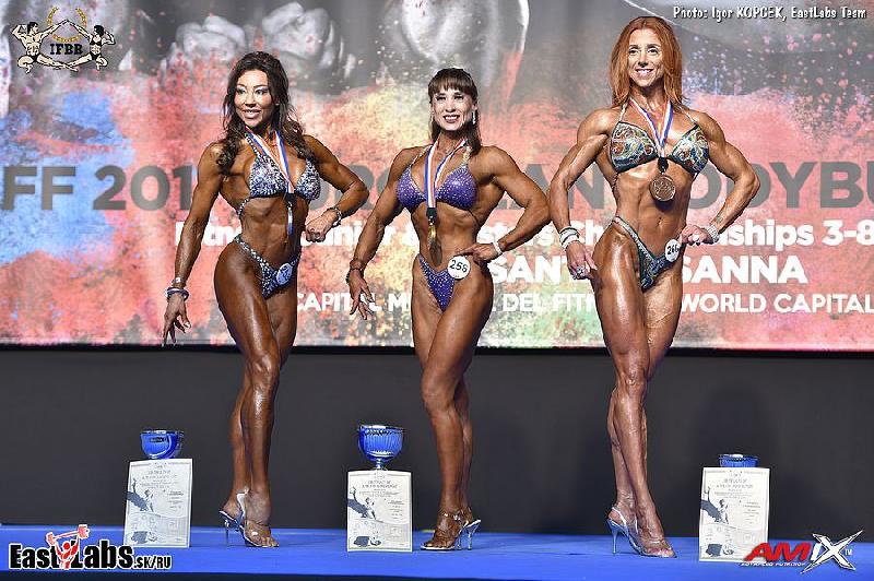 Красота и сила: в Смоленске выберут лучших по бодибилдингу и фитнесу